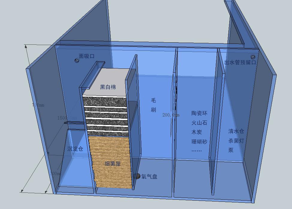地缸过滤系统设计图